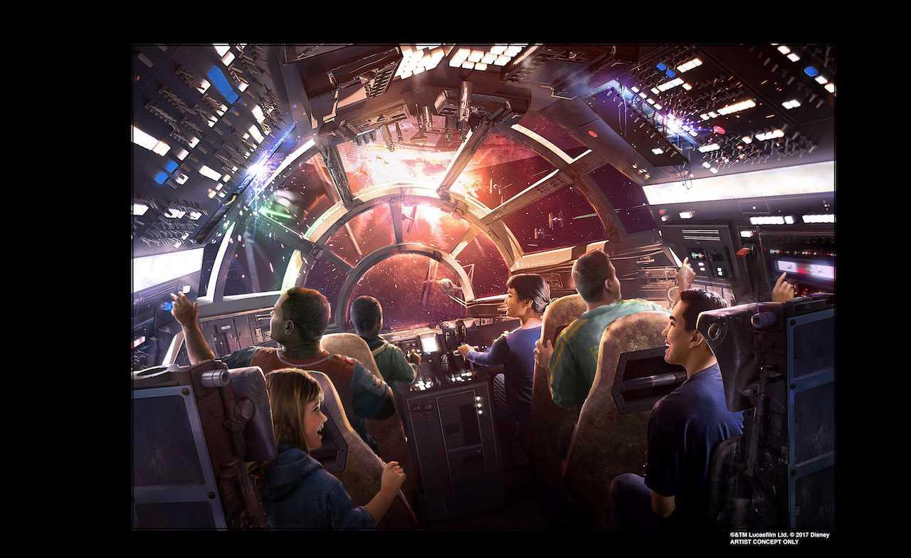Star Wars Land overview
