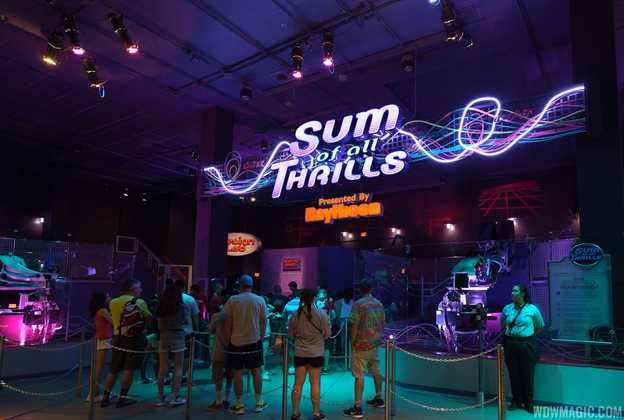 The Sum of All Thrills overview