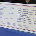 International Food and Wine Festival - 2012 Food and Wine Festival - Mexico menu and prices