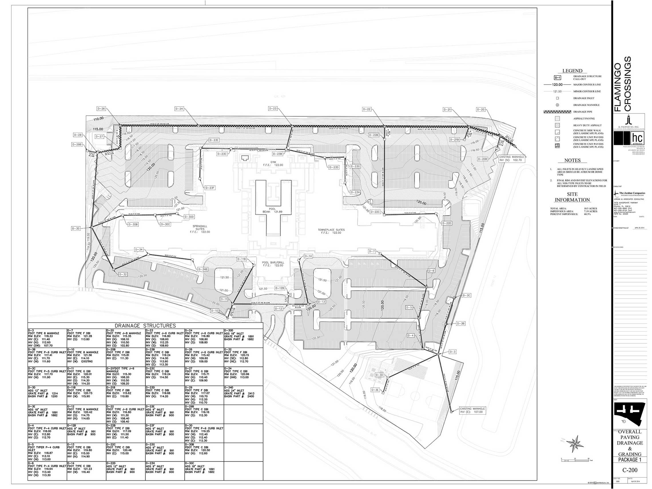 TownePlace Suites by Marriott' and 'SpringHill Suites by Marriott' at Flamingo Crossings