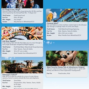 4 of 4: MyMagic+ - FastPass+ guide for non-resort guests